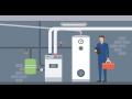 GASTERM SERVIS s.r.o., návrhy systému topení plynových a elektrických kotlů
