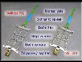 Výroba, prodej řetězy