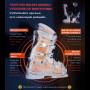 Tvarování lyžařské obuvi, úprava vnitřních stélek - bootfitting