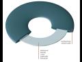 Výroba těsnění Hronov - velké množství těsnících materiálů