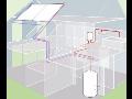 Solární systémy STIEBEL ELTRON