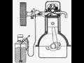 Oprava, revize, přestavba vozidel na LPG, CNG Prostějov