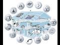 ATI - System s.r.o. - průmyslová automatizace, robotizace