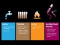 Domovní a průmyslové instalace Plzeň, rozvody voda, topení, plyn, kanalizace, sváření potrubí