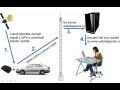 Zabezpečovací zařízení vozidel, GPS kontrola vozidel Zlín