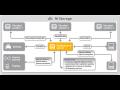 Implementace systému MES MERZ MStorage - řízení skladů