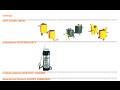 Asfaltové zálivky a asfaltové emulze - aplikované za horka i za studena