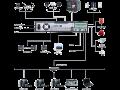 Dodávka, instalace, servis kamerové systémy - CCTV Praha
