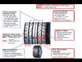 Akce, prodej zimní pneu, pneumatiky Bridgestone, Kroměříž