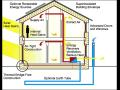 Optimalizace nízkoenergetických a pasivních domů Praha