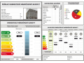 Projektov� dokumentace vypracov�n� pr�kazu energetick� n�ro�nosti budovy in�en�rsk� pr�ce autorsk� dozor stavby.