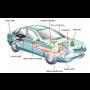 přestavba aut na ethanol Hranice