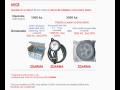 Dárky k nejkvalitnějším bezdušovým ventilům Schrader