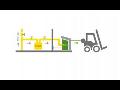 Vozíky na stlačený zemní plyn prodej Litoměřice