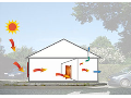 Panely SolarVenti, větrání, odvětrání Svitavy