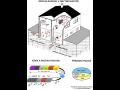 Radonový index pozemku, měření radonu na parcelách v regionu Zlín