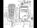 Rozvody plynu, plynařské práce Brno