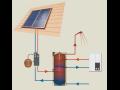 Montáž solárních kolektorů, solární systém pro přípravu teplé vody