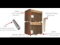 Obaly, sáčky a krabice - bezpečné uložení výrobků (Pardubice)