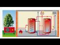 Tepelné čerpadlo Mastertherm - šetřete náklady na energii (Břeclav)
