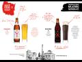 Pivní novinka pivovaru Rohozec, pivní speciály
