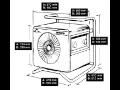 Prodej, montáž a servis teplovzdušných ventilátorů devitemp™ Most