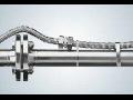 Produktion Wellschläuche, Wickelschläuche Troppau, die Tschechische Republik