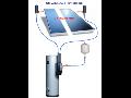 Solární technika, klimatizace Ostrava – prodej, montáž, realizace