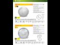 Polykarbonátové svítidlo LED SMD, prachotěsné, vodotěsné, do sklepů a chodeb