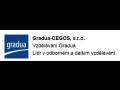 Kurzy pro marketing CIMA – základní stupeň Praha