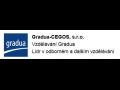 Akademie pro personální manažery - kurzy Praha