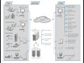 Online SW pro zpracování dat z digitálních tachografů ZAARC Web