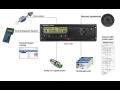 Analogový tachograf - opravy, repas, seřízení a ověření