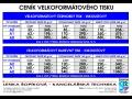 velkoform�tov� tisk Uhersk� Hradi�t� - cen�k