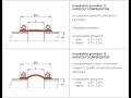Tkaninové kompenzátory-hadicové, přírubové, skládané, membránové