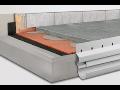 Volná pokládka kvalitní střešní terasy s odvodem vody - produkty Schlüter
