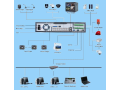 Kamerové systémy CCTV Praha 8 - dodávka, instalace, montáž, servis kamerových systémů