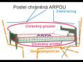 Detekce, měření a odrušení geopatogenní zóny - zbavte se negativního působení geopatogenních zón
