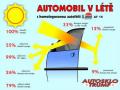 Tónování autoskel - rychlá montáž autofólie za 2-5 hodin