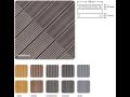 Kvalitní a plastová WPC terasová prkna co dlouho vydrží