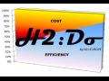 Optimalizace logistick�ch proces� + sklady Plze� Borsk� Pole
