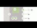 DDoS útoky a ochrana proti nim