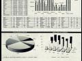 Účetnictví, daně, mzdová agenda - Mladá Boleslav