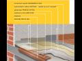 Balkonový systém od výrobce Premix servis - vhodný pro balkony, lodžie a terasy