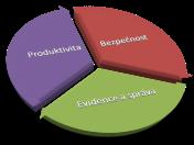 Komplexní vstupní audit a zjištění aktuálního stavu IT vám zajistí firma ROOT IT s.r.o.