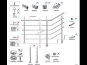 Nerezový program madel – nerezová madla a další nerezové komponenty pro nerezová zábradlí