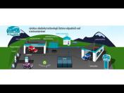 Montované stavby a dodávky autoumýváren, automyček