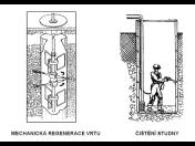 Čištění a regenerace studní-úprava a dezinfekce pitné vody