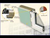 Meziokenní izolační vložka z hliníkových profilů – výroba, prodej