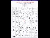 Hromosvody, bleskosvody a další příslušenství k hromosvodům - výroba a prodej